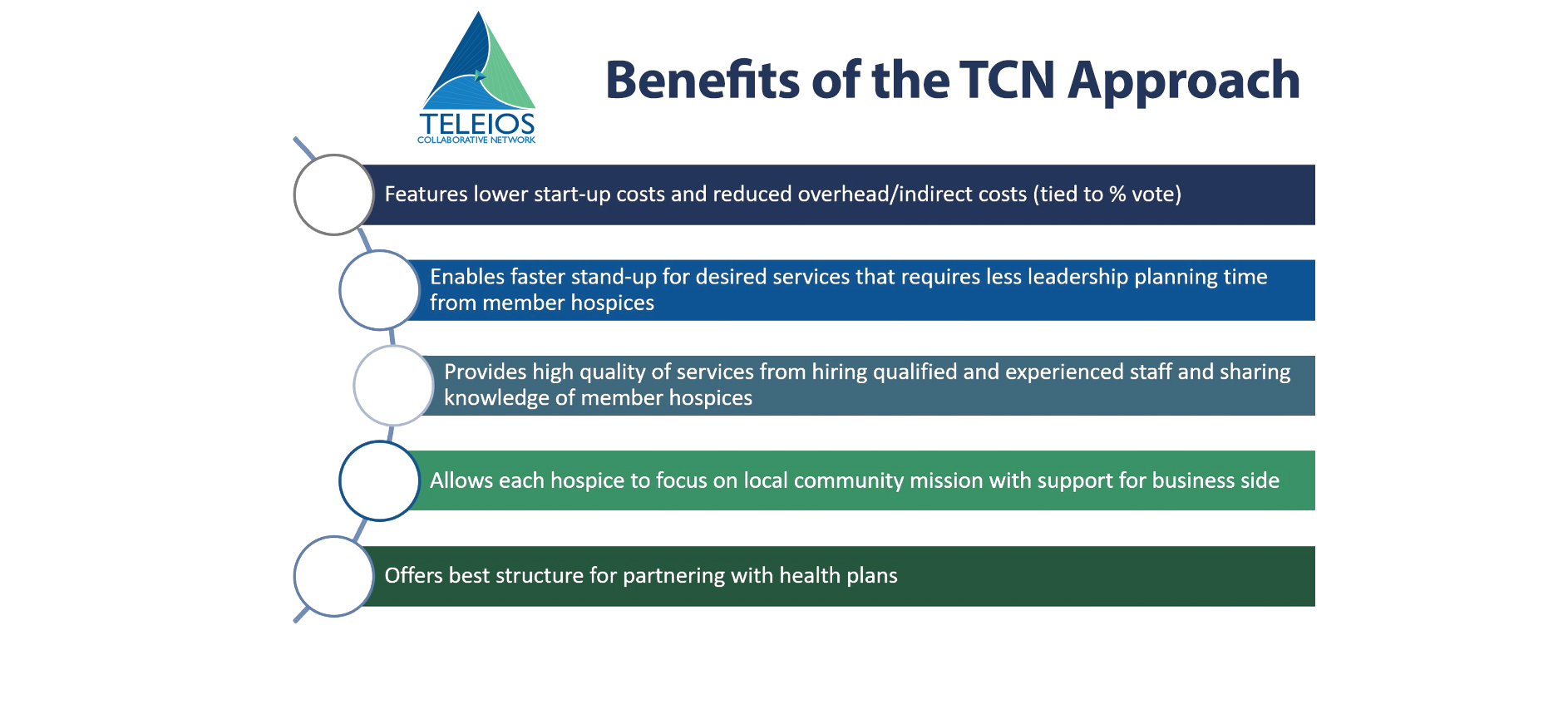 benefits-of-tcn-approach