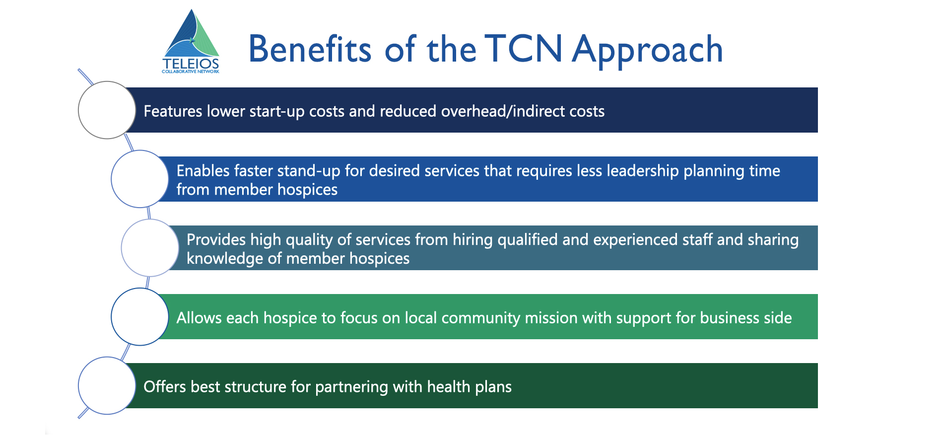 benefitsoftcn_approach