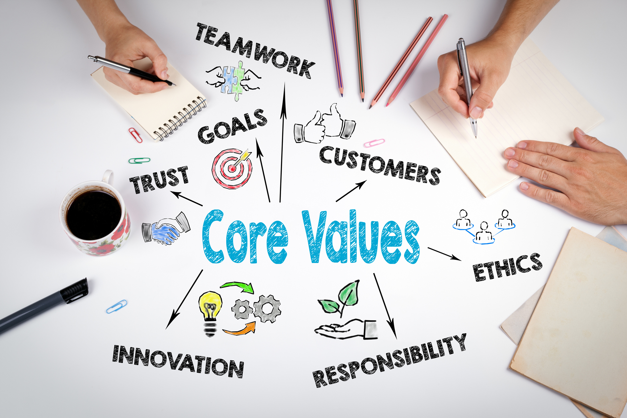 corevalues_support3