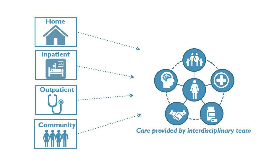 payer-palliative-care-5
